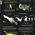 An interesting infographic on Crytozoology & cryptoid creatures from around the glove. Including all of the regular suspects plus a few lesser known monsters.